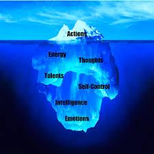 IQ-EQ iceberg